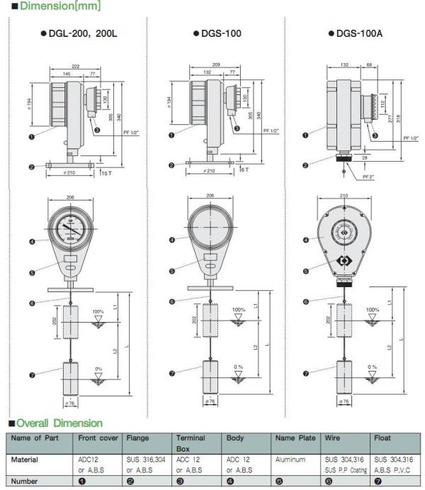 gears the transmitters of mechanical power essay How manual transmissions work  you shift gears so the engine can stay below the redline and near the rpm band of its best performance ideally, the transmission.